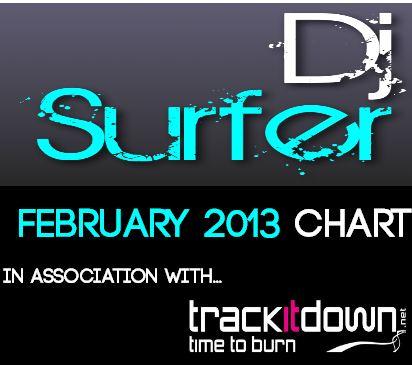 TID Chart February 2013