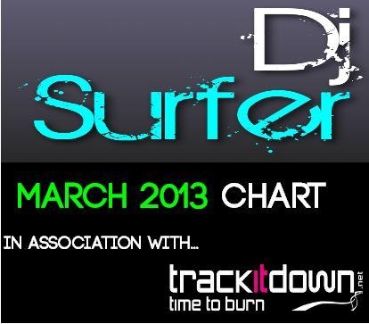 TID Chart March 2013